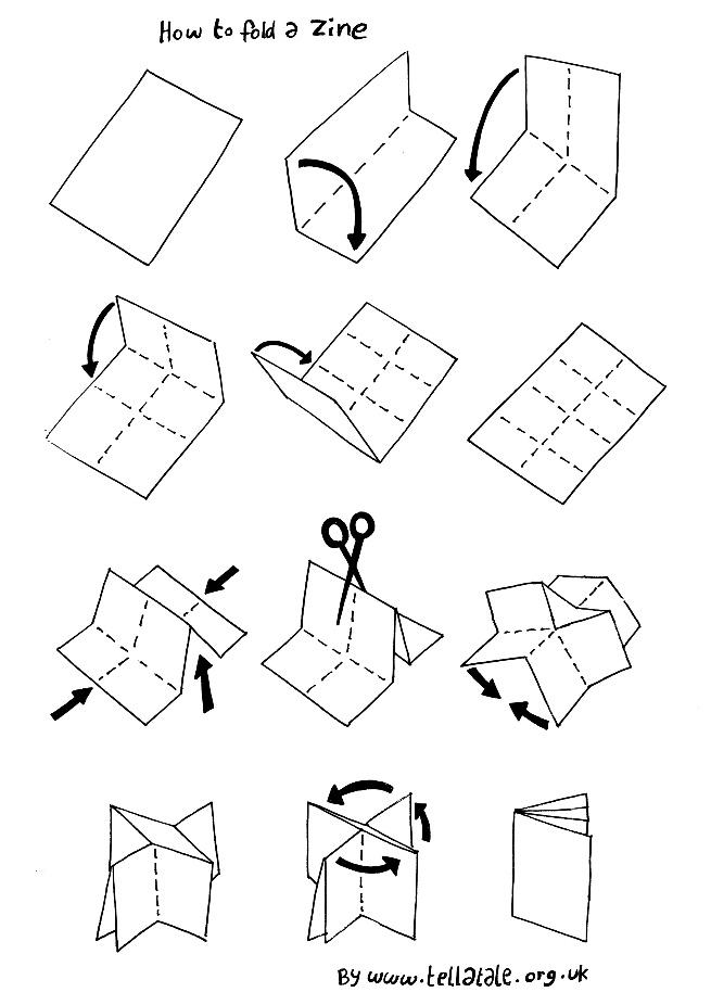 how to make a zine, foliding